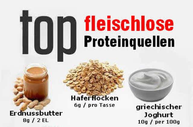 top 10 an fleischlose proteinquellen
