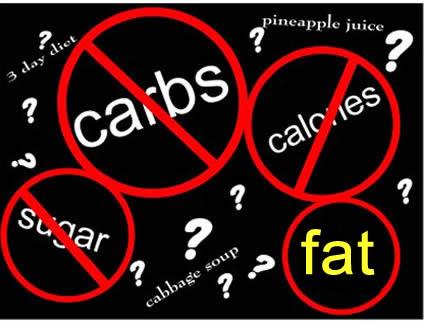 Fett als natürlicher Testosteronbooster