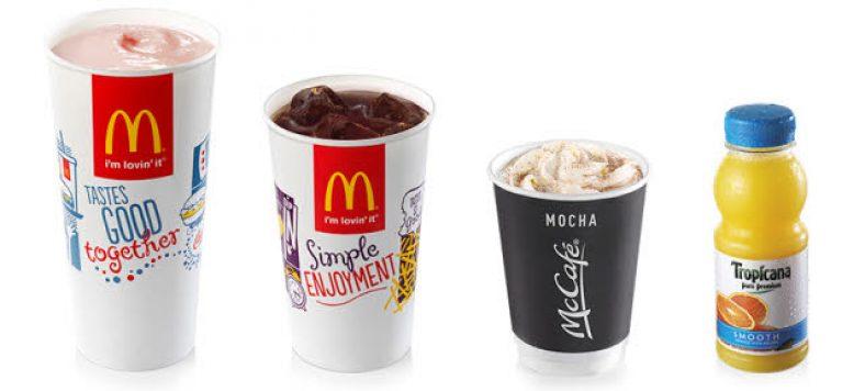 McDonalds Kalorientabelle softdrinks in verschiedenen größen