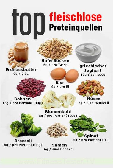 Ernährungsplan Muskelaufbau geht auch Fleischlos und vegetarisch