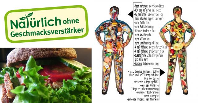 Ernährung eine gesunde Ernährung wir immer wichtiger ✓