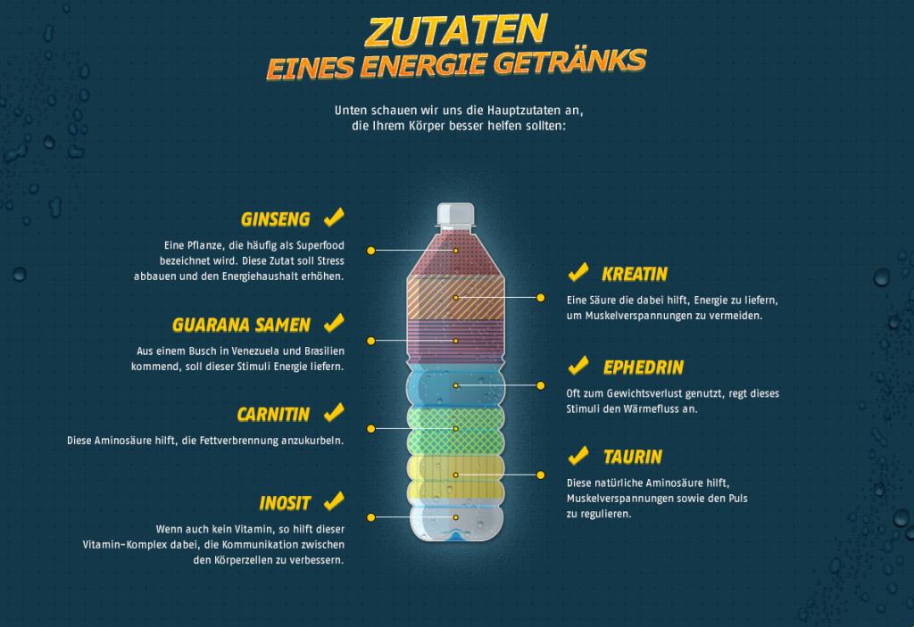 Höhere Leistung, mehr Ausdauer und eine gesteigerte Konzentration: All das versprechen Energy Drinks
