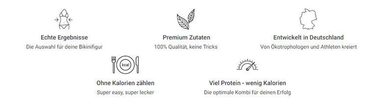 ABNEHM-PAKET von foodspring - Feierabend mit Crash-Diäten